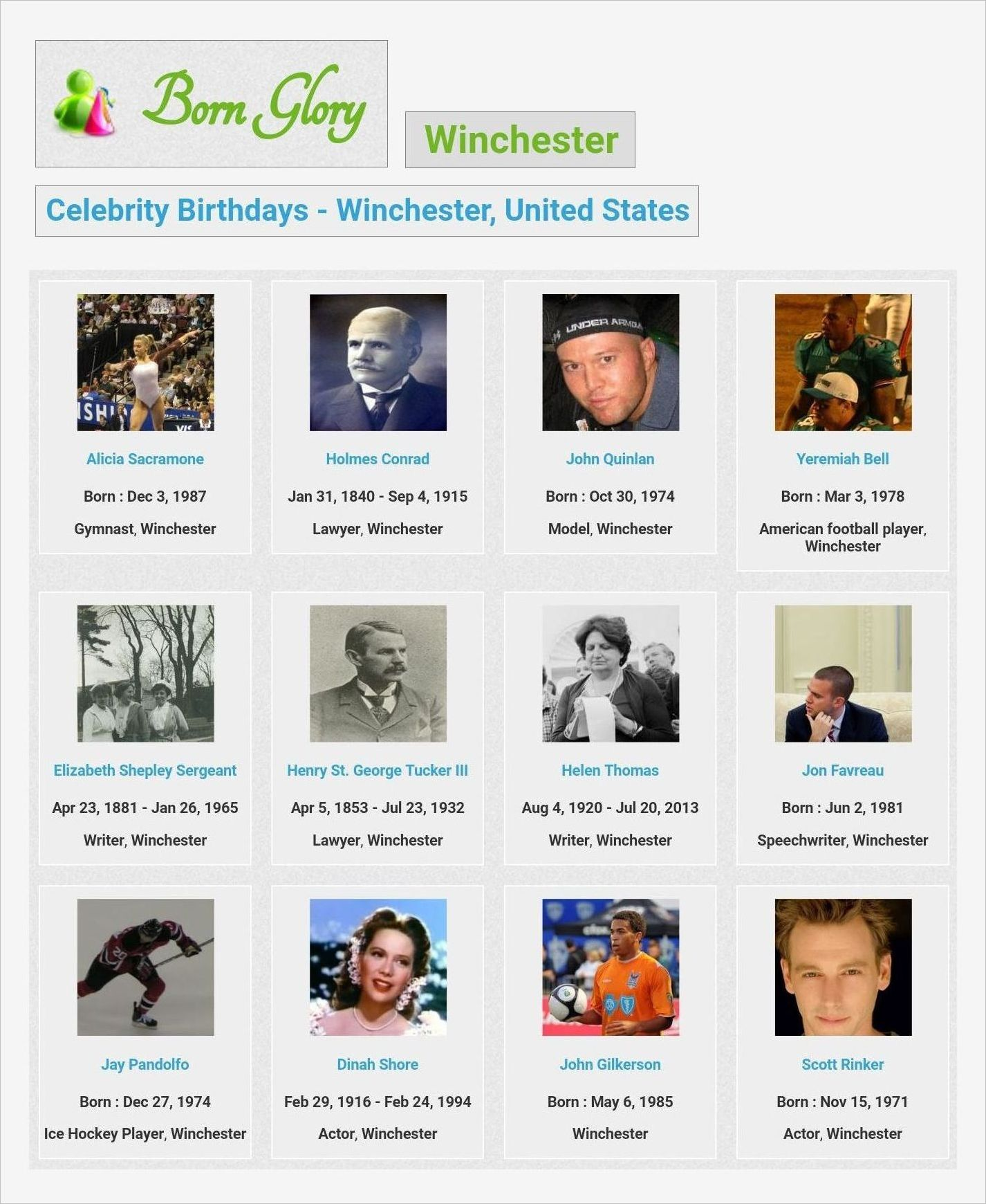 Actor & Model John Joseph Quinlan Famous Wichester Celebrity Birthdays #JohnQuinlan